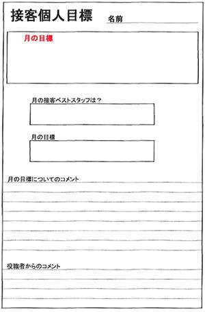 この用紙にびっちりと書いてもらってますよ!
