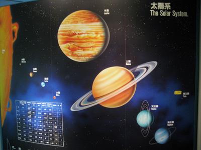 太陽系の星々の大きさ早見表。