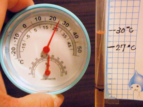 25℃なのに…