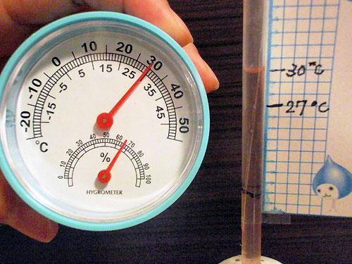 30℃ピッタリ!