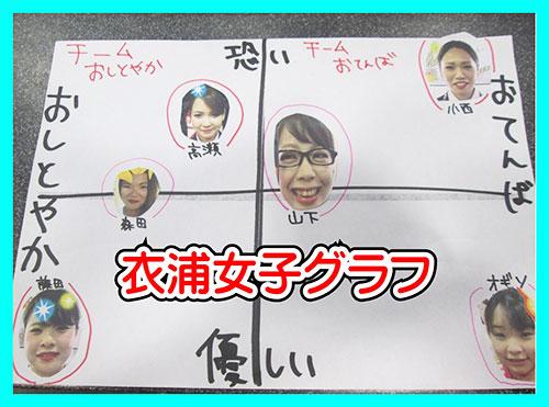 『衣浦女子のグラフ』
