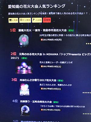 愛知花火大会人気ランキング