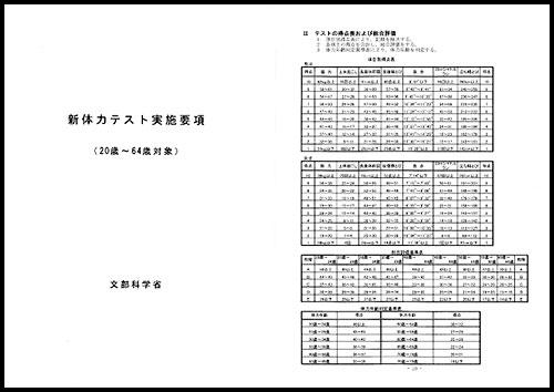 『新体力テスト実施要項』&テストの得点表