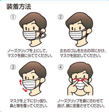 マスクのつけ方