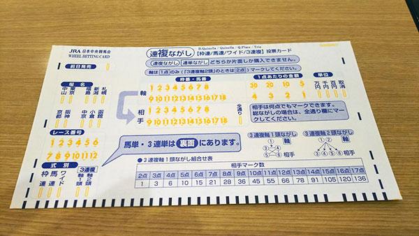 阿野店対決シリーズ第1弾!豊明市中京競馬場にて馬券対決!