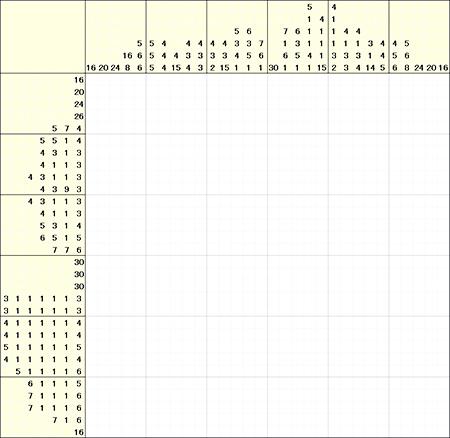 私の密かな楽しみ「ロジックパズル」を作ってみた!