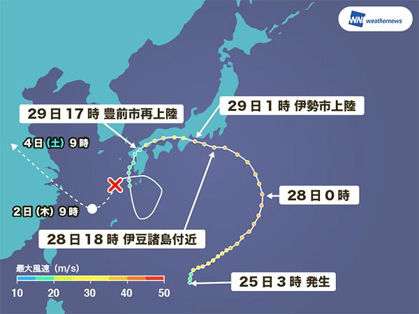 2018年の災害、実は台風に脅かされた新田店のエピソード