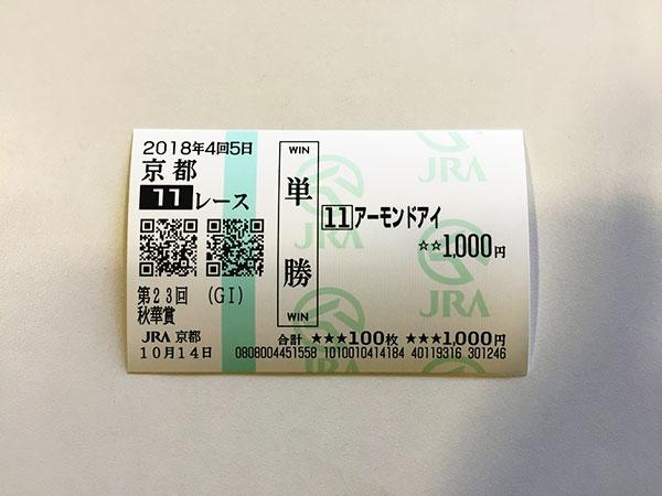 阿野店対決第シリーズ第2弾!京都競馬場『秋華賞』馬券対決!