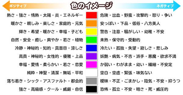 色の持つイメージ