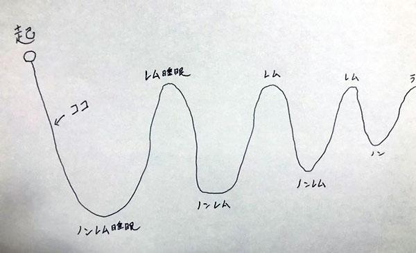 よく見る図を書いてみました。